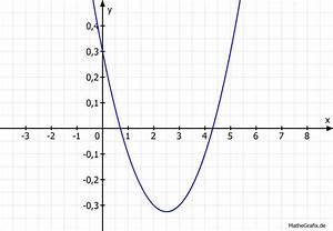 Schnittpunkt Mit X Achse Berechnen : wertetabelle schnittpunkt mit 1 der y achse 2 der x achse zeichnerisch z x 0 1x 2 0 5x 0 ~ Themetempest.com Abrechnung