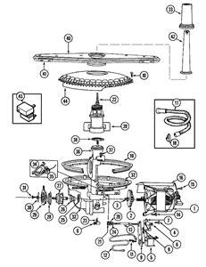 Maytag Dishwasher Mdbawe Fills Then Immediatley Drains