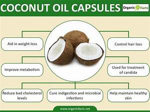Coconut Oil Capsules And Supplements