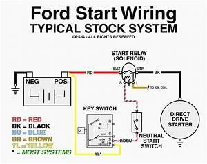 1994 F150 Starter Solenoid Wiring Diagram