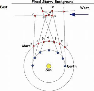 Astronomy Quiz Blog  Organizing A Quiz 3  Making Questions