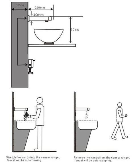 kitchen faucet replacement fontana motion sensor faucets diagrams and installation