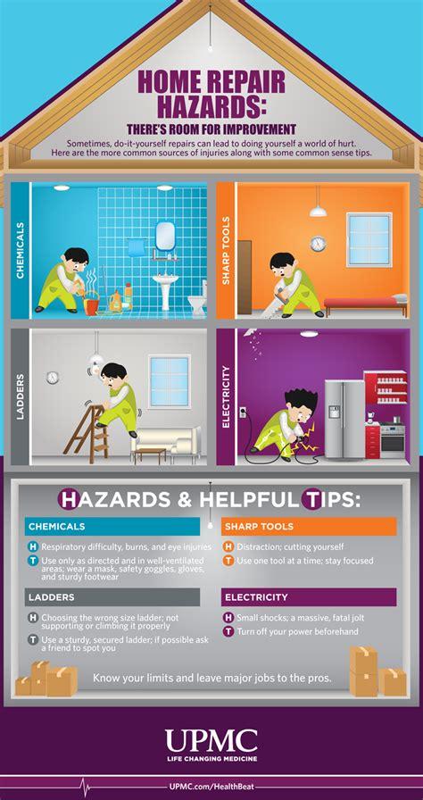 home repair hazards   stay safe  home repairs