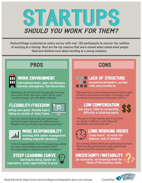 Infographic: The pros and cons of working at a startup