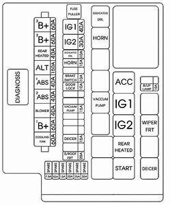 Hyundai Genesis Coupe  2013 - 2016   U2013 Fuse Box Diagram