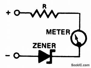 Suppressed Zero Meter