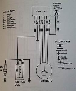 Kdx 250sr