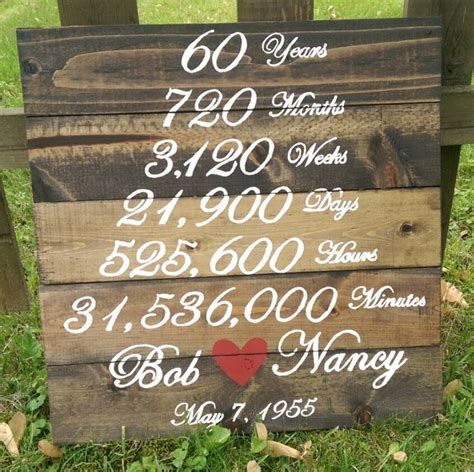 Wedding Anniversary Wood Sign Years Months By. Short Term Health Insurance Wisconsin. Share Remote Desktop Session X L Insurance. Materials Life Cycle Management Company. Arkansas Rehabilitation Center. Minnesota Life Insurance Company Customer Service. Carpet Cleaning Long Island Ny. Jones Act Maritime Law Application For Tax Id. West Palm Beach Hotels On The Water