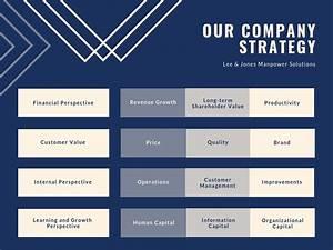 Gantt Chart Online Free Free Online Strategy Map Maker Design A Custom Strategy