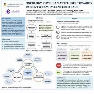 Cureus   Oncology physician attitudes towards patient and ...
