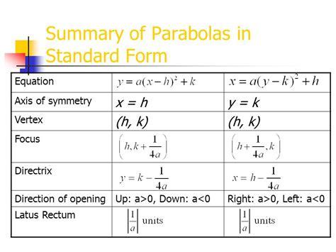 find standard form equation parabola equation of parabola from focus and directrix tessshebaylo