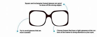 Face Shape Round Guide Glasses Lensdirect Frames