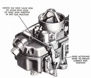 Autolite 1100 Carburetor Diagram