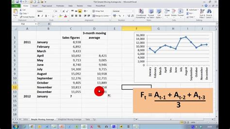 Moving Average Excel Template by How To Calculate Simple Moving Averages In Excel 2010