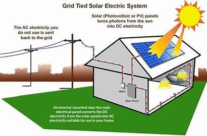 Solar Power Energy Graphic Building