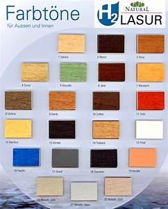 Holzfenster Streichen Mit Lasur : holz streichen farbe fu73 hitoiro ~ Lizthompson.info Haus und Dekorationen