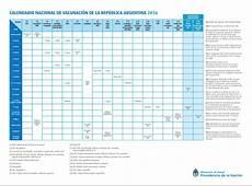 Calendario de Vacunación Nacional – Colegio de
