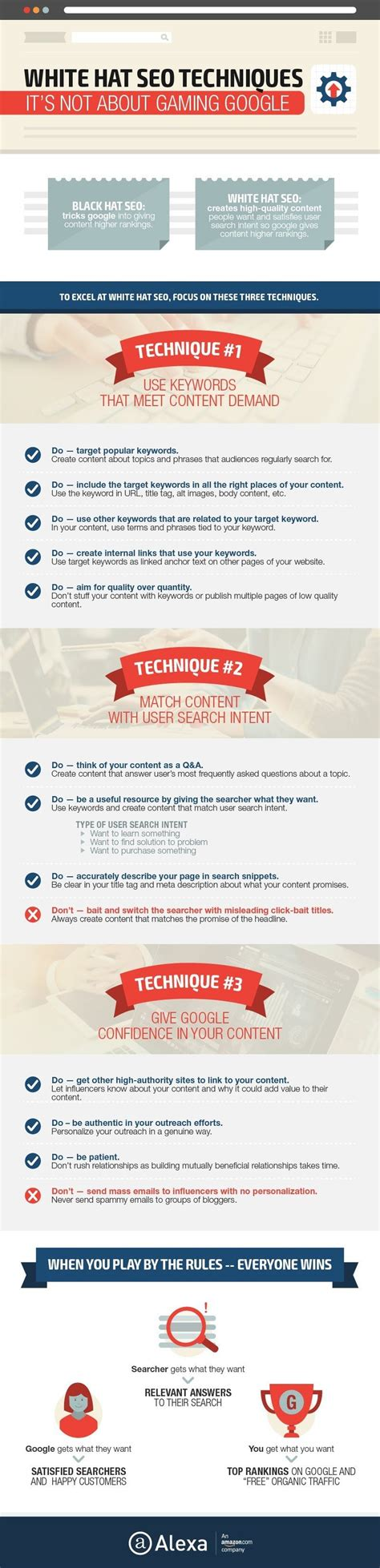 Seo Techniques by 11 Seo Techniques Recommended By Infographic