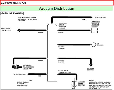 1992 Ford F 150 Vacuum Diagram by Where Can I Look For A Diagram Of The Vacuum System And
