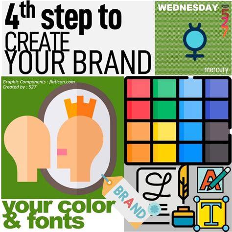 สี และตัวหนังสือที่จะแสดงว่าเป็นเราคือ….(Step 4 : สร้าง ...