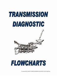 Auto Transmission Troubleshoot