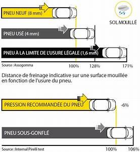 Le Système Abs Est Obligatoire Sur Les Véhicules Neufs : syst me de contr le de pression des pneus tpms ~ Maxctalentgroup.com Avis de Voitures