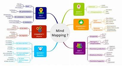 Mindmanager Mapping Mind Mindjet Signos Realisees Cartes