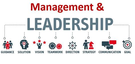 management  leadership  links training solutions