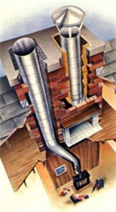 chimney relining