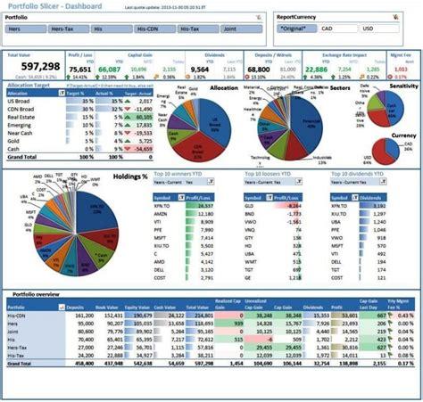 sle investment portfolio templates personal financial portfolio template sletemplatess sletemplatess