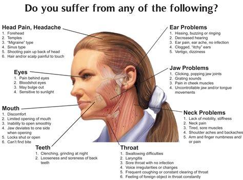 Temporomandibular Joint Syndrome Tmj Syndrome Tao