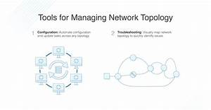 What Is Network Topology  Best Guide To Types  U0026 Diagrams