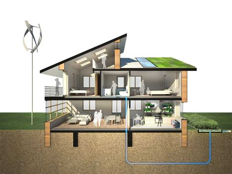 konsep desain rumah minimalis eco friendly  green