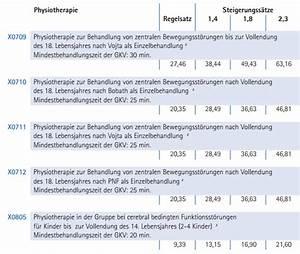 Abrechnung Physiotherapie Krankenkasse : pkv erstattung f r krankengymnastik und physiotherapie so spart man ~ Themetempest.com Abrechnung