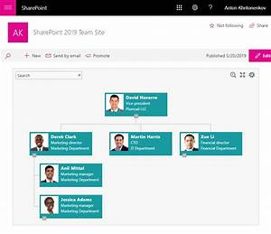 Org Chart On Modern Pages For Sharepoint 2019 On Premises