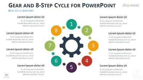 gears diagrams  powerpoint showeetcom