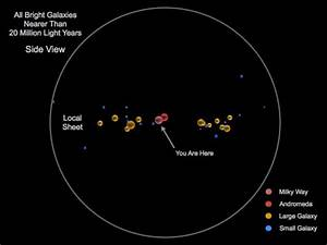 Astronomers Map Out Earth U0026 39 S Place In The Universe