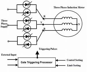 Scr motor speed control circuit impremedianet for Simple dc motor speed controller using quad nor gate