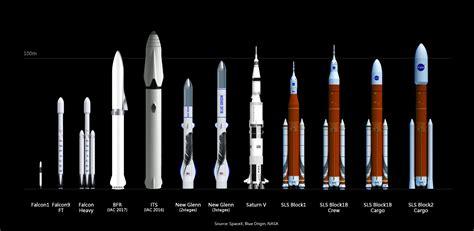 Your Guide to Elon Musk's Falcon Heavy Space Roadshow Last ...