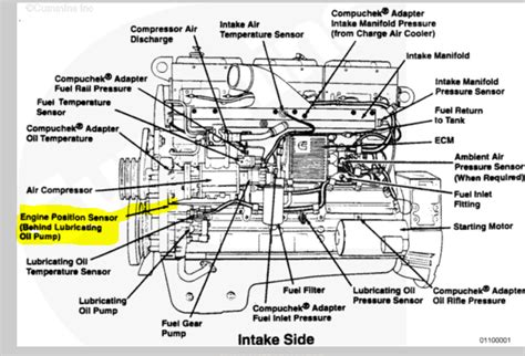 similiar cummins isx breakdown keywords cummins ecm wiring diagram as well cummins ecm wiring diagram on isx