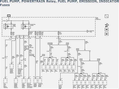 2008 chevy cobalt wiring diagram pdf moesappaloosas