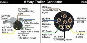 Trailer Plug Wiring Diagram 7 Pin Flat Wiring Diagram
