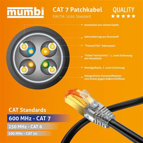 kabel richtig aufbewahren kabel richtig aufbewahren moderndaygilligan