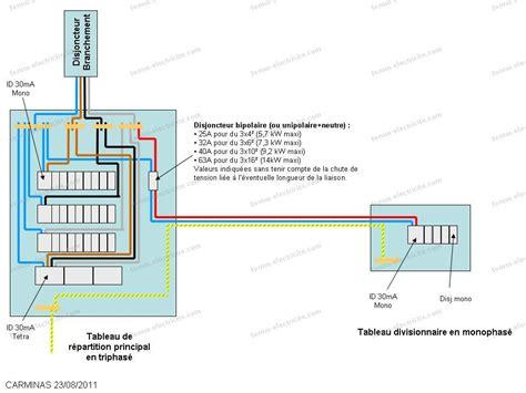 disjoncteur differentiel pour salle de bain comment cr 233 er un tableau secondaire pour piscine