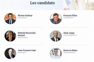 Test Qui Voter : quiz primaire de la droite et du centre pour qui voter economie ~ Medecine-chirurgie-esthetiques.com Avis de Voitures