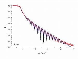 Messunsicherheit Berechnen Beispiel : layer thickness measurements ~ Themetempest.com Abrechnung