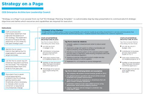 one page strategic plan template index of cdn 12 2007 54