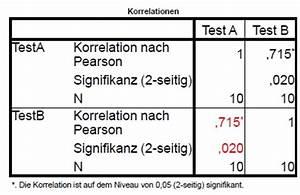 Interrater Reliabilität Berechnen : vo grundlagen der psychologischen testtheorie karteikarten online lernen cobocards ~ Themetempest.com Abrechnung
