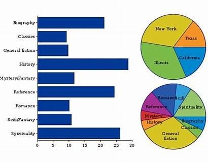 Graphs Pie Bar Charts Chart Svg Horizontal