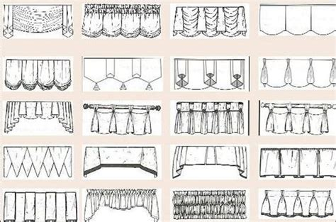 guide to the most common hanging curtains and